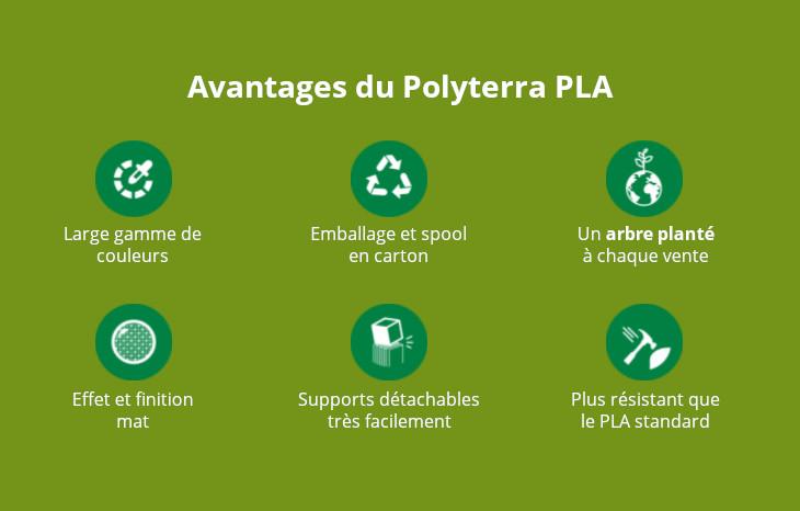 avantages polyterra filament ecologique